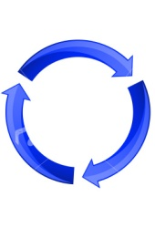 Cycle-diagram